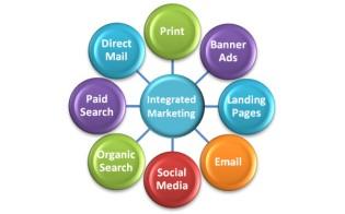 integratedmarketing